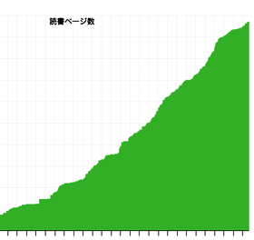 スクリーンショット(2012-01-19 2.27.13).png