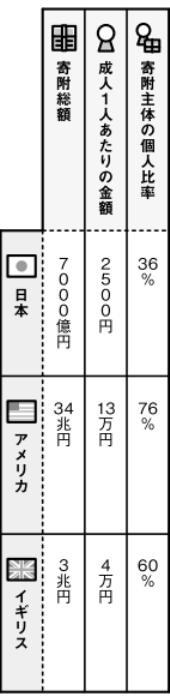 「日本人はお金が大好き!」お金をタブー視する人たちのホンネ 三田紀房×藤野英人対談(後編)  画像5